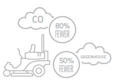 greener fuel